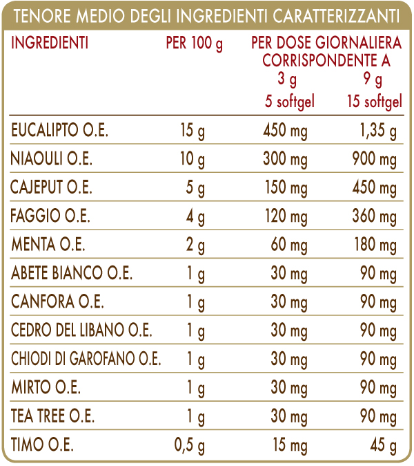 BALSAMICO SUPREMO 80 G SOFTGEL
