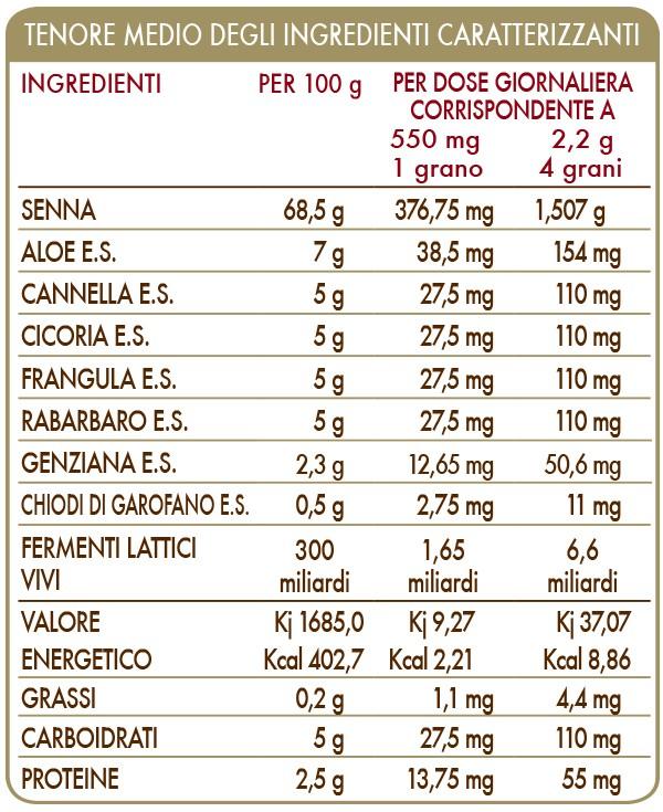 Veravis Plus Grani 1 kg