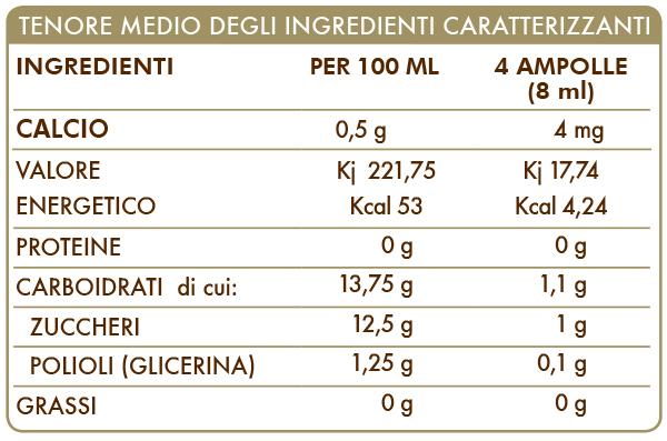 Calcio Olimentovis 200ml Oligoelemento Ca
